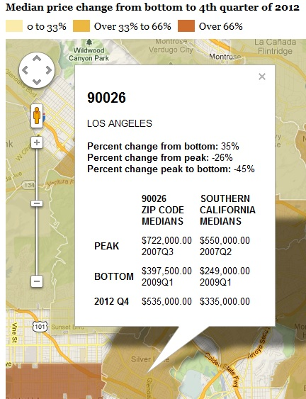 LA Times - 90026 Median Price Increase